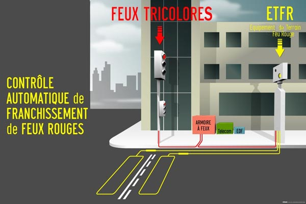radar-feu-rouge-paris-2