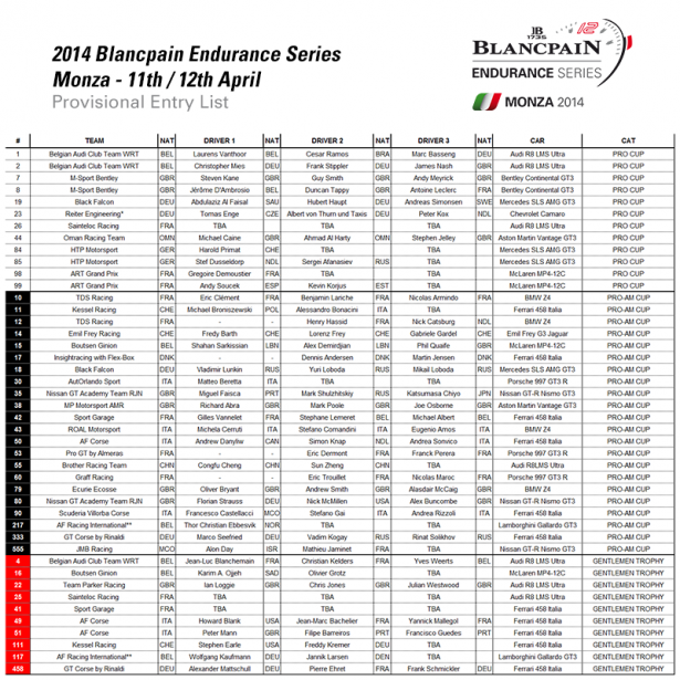engages-blancpain-endurance-series-2014