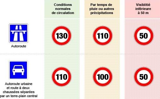 limitations-de-vitesse-enquete-vacances-mma-juillet-2014-ifop-2