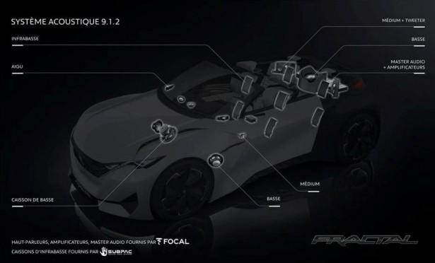 Peugeot-Fractal-francfort-2015-37-art