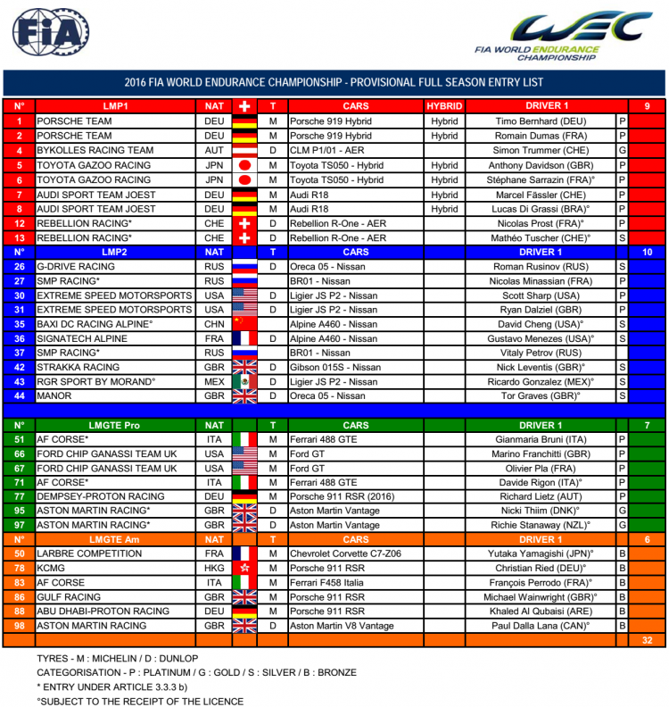 liste-engages-fia-WEC-2016