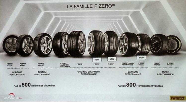 Pirelli-essai-p-zero-2