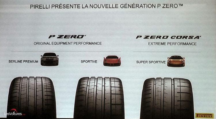 Pirelli-essai-p-zero-3