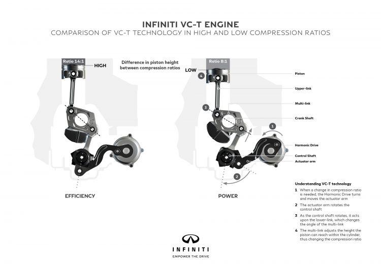 infiniti-moteur-compression-variable-engine-vc-t