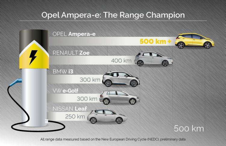 opel-ampera-e-en-303644
