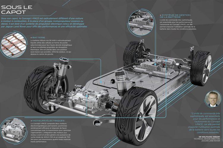 moteurs-i-pace-concept-jaguar