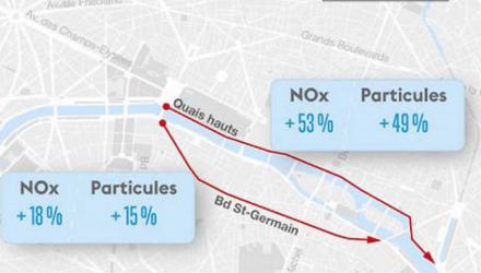 pollution-voies-sur-berges-paris-hausse