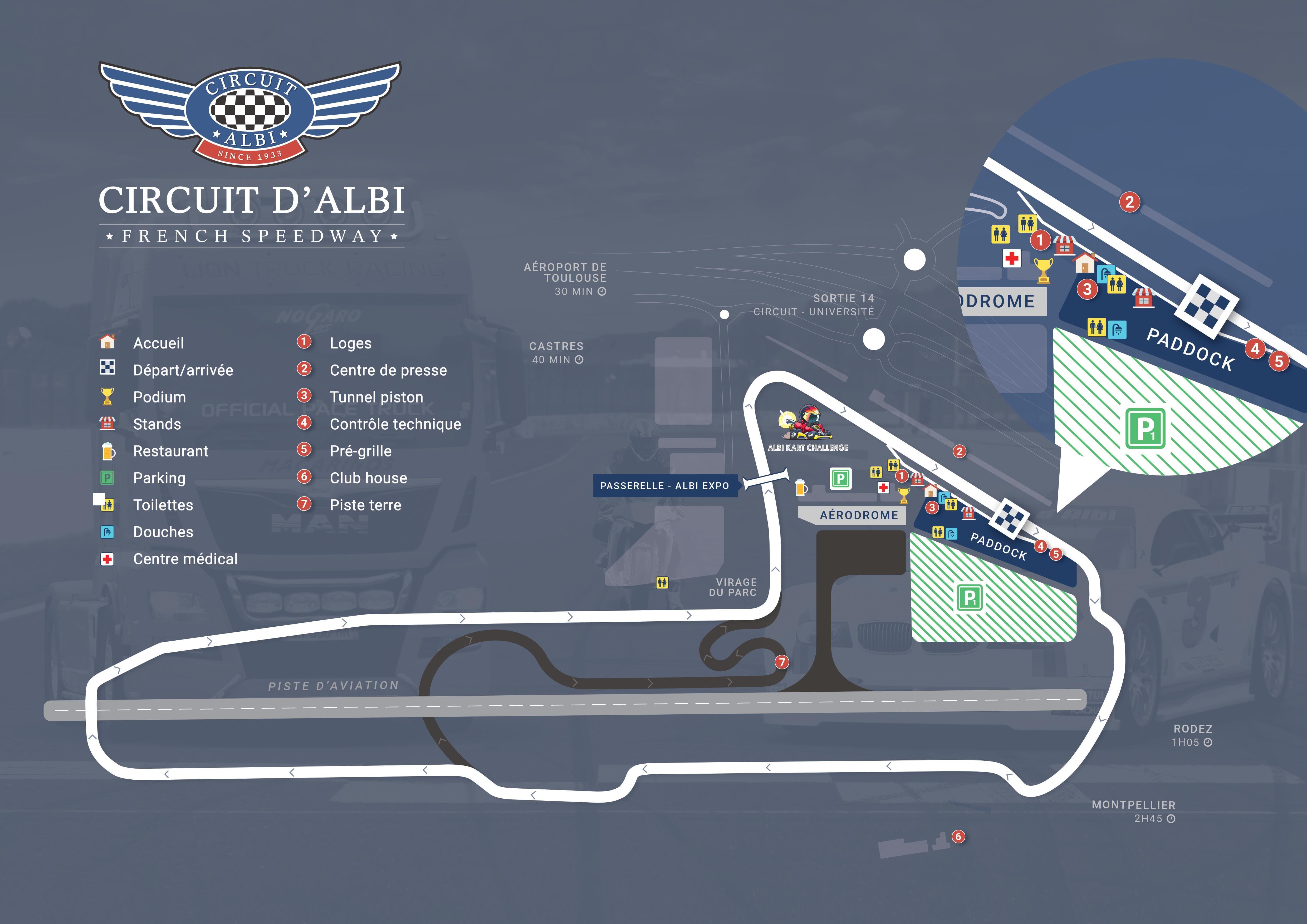 Circuit d'Albi | Les Voitures