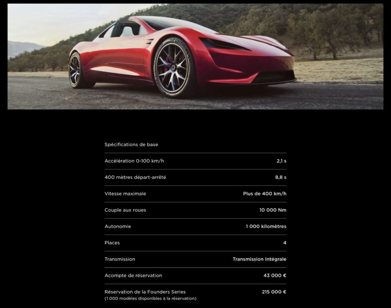 Tesla : la model 3 dévoilée - II - Page 13 Tesla-Motors-2022-Roadster-785x618