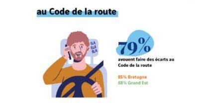 Français au volant Code de la route
