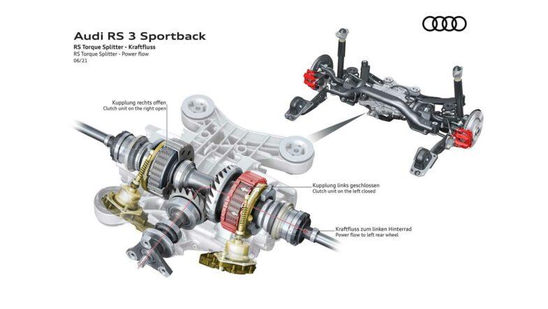Audi RS 3 RS Torque Splitter
